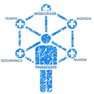 6 vantagens de um software de gestao para clinicas medicas