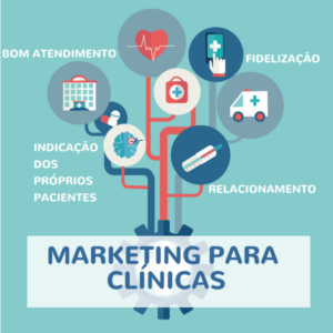 marketing para clinicas tudo o que voce precisa saber