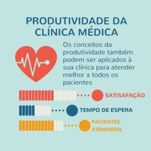 sistema medico e produtividade