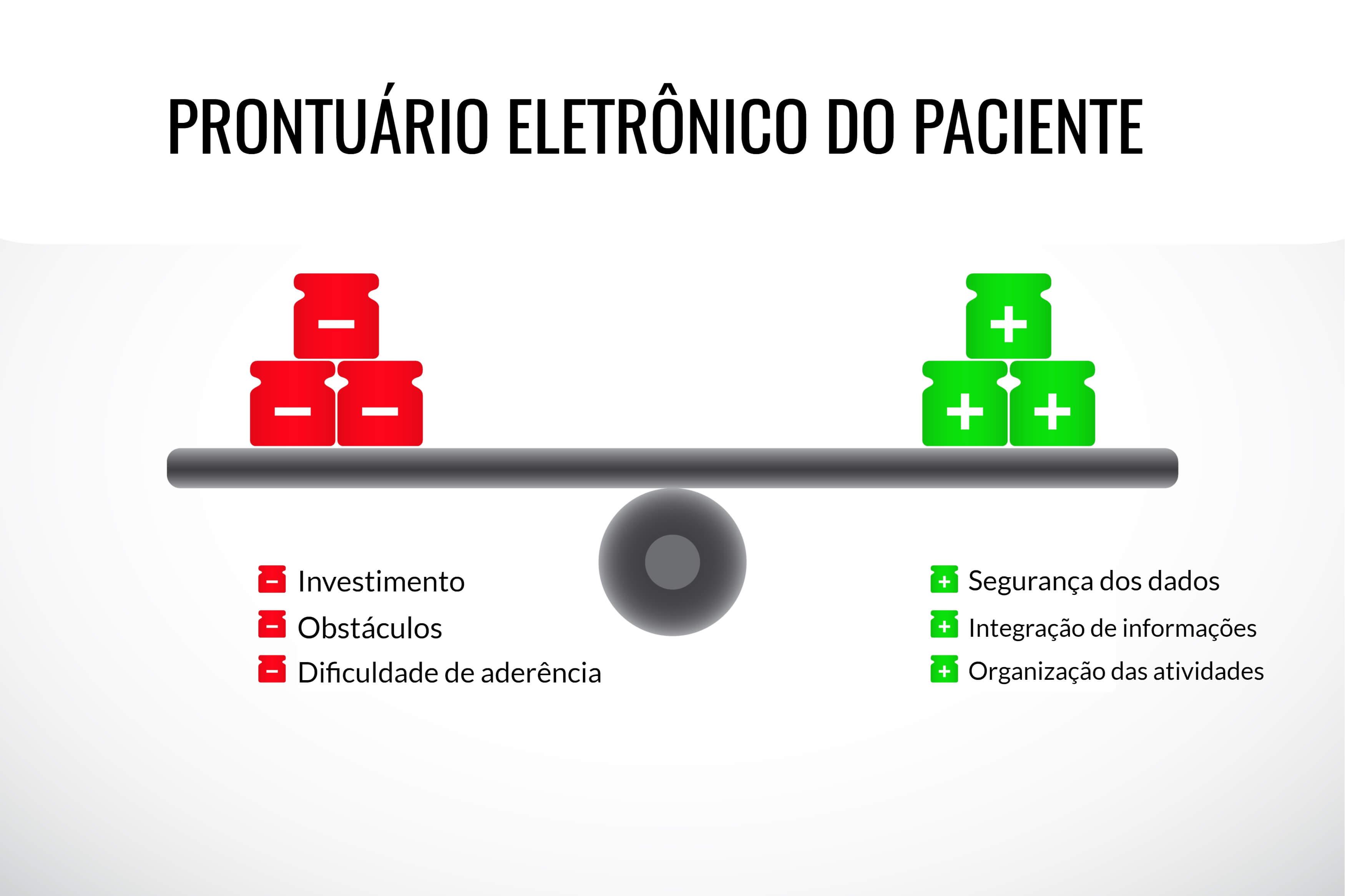 Vantagens do prontuário eletrônico